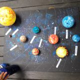 3…2…1… Blast Off: Cool & Educational Space-Themed Toys for Your Child